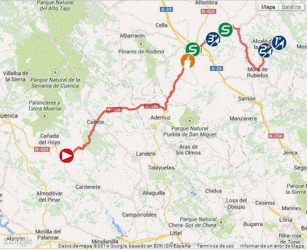 Mapa Vuelta 2014